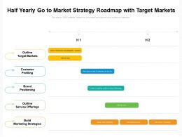 Half Yearly Go To Market Strategy Roadmap With Target Markets