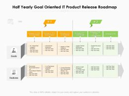 Half Yearly Goal Oriented IT Product Release Roadmap