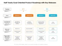 Half Yearly Goal Oriented Product Roadmap With Key Releases