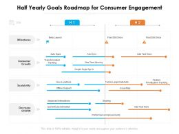 Half Yearly Goals Roadmap For Consumer Engagement
