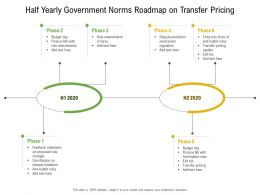 Half Yearly Government Norms Roadmap On Transfer Pricing