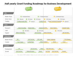 Half Yearly Grant Funding Roadmap For Business Development