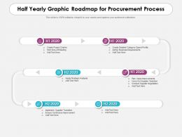 Half Yearly Graphic Roadmap For Procurement Process