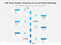 Half Yearly Graphic Roadmap For Social Media Marketing