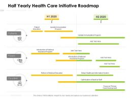 Half Yearly Health Care Initiative Roadmap