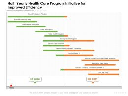 Half Yearly Health Care Program Initiative For Improved Efficiency