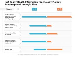 Half Yearly Health Information Technology Projects Roadmap And Strategic Plan