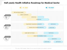 Half Yearly Health Initiative Roadmap For Medical Sector