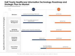 Half Yearly Healthcare Information Technology Roadmap And Strategic Plan For Market