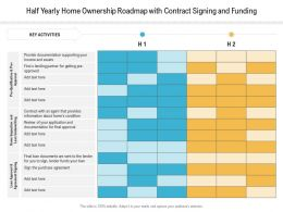 Half Yearly Home Ownership Roadmap With Contract Signing And Funding