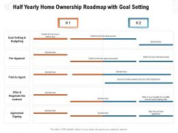 Half Yearly Home Ownership Roadmap With Goal Setting