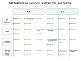 Half Yearly Home Ownership Roadmap With Loan Approval