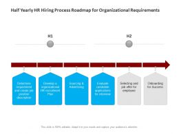 Half Yearly HR Hiring Process Roadmap For Organizational Requirements
