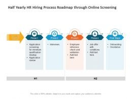 Half Yearly HR Hiring Process Roadmap Through Online Screening