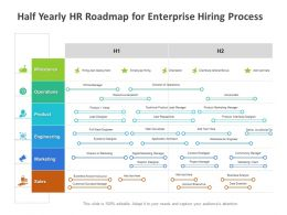 Half Yearly HR Roadmap For Enterprise Hiring Process