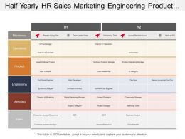 Half Yearly Hr Sales Marketing Engineering Product Operations Timeline