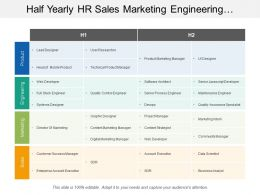 Half Yearly Hr Sales Marketing Engineering Product Swim Lane