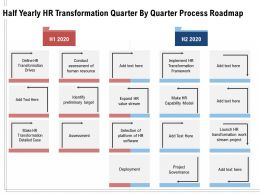Half Yearly HR Transformation Quarter By Quarter Process Roadmap