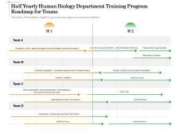 Half Yearly Human Biology Department Training Program Roadmap For Teams