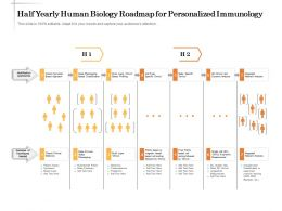 Half Yearly Human Biology Roadmap For Personalized Immunology