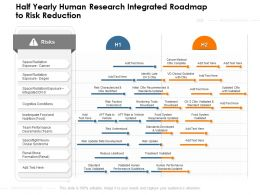Half Yearly Human Research Integrated Roadmap To Risk Reduction