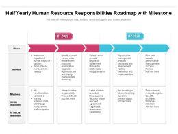 Half Yearly Human Resource Responsibilities Roadmap With Milestone