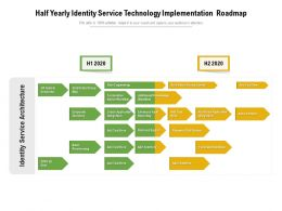 Half Yearly Identity Service Technology Implementation Roadmap