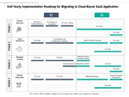 Half Yearly Implementation Roadmap For Migrating To Cloud Based SaaS Application