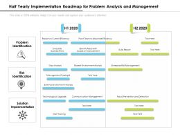 Half Yearly Implementation Roadmap For Problem Analysis And Management