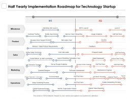 Half Yearly Implementation Roadmap For Technology Startup