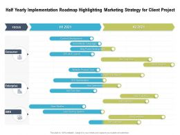 Half Yearly Implementation Roadmap Highlighting Marketing Strategy For Client Project