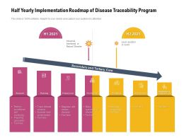 Half Yearly Implementation Roadmap Of Disease Traceability Program