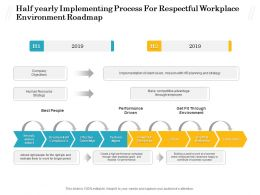 Half Yearly Implementing Process For Respectful Workplace Environment Roadmap