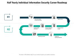 Half Yearly Individual Information Security Career Roadmap