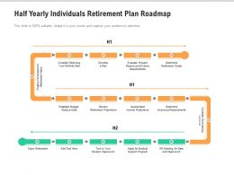 Half Yearly Individuals Retirement Plan Roadmap