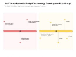 Half Yearly Industrial Freight Technology Development Roadmap