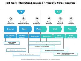 Half Yearly Information Encryption For Security Career Roadmap