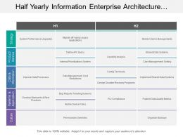 Half Yearly Information Enterprise Architecture Swimlane