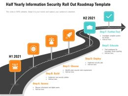 Half Yearly Information Security Roll Out Roadmap Template
