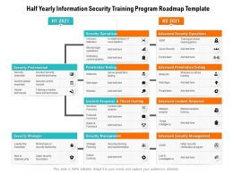 Half Yearly Information Security Training Program Roadmap Template