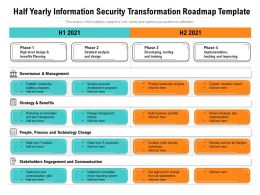 Half Yearly Information Security Transformation Roadmap Template