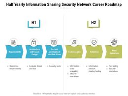 Half Yearly Information Sharing Security Network Career Roadmap