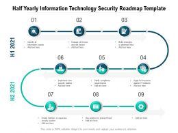 Half Yearly Information Technology Security Roadmap Template