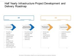 Half Yearly Infrastructure Project Development And Delivery Roadmap