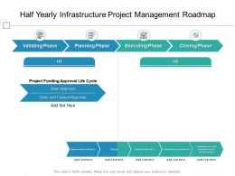 Half Yearly Infrastructure Project Management Roadmap