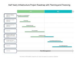 Half Yearly Infrastructure Project Roadmap With Planning And Financing