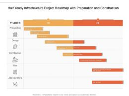 Half Yearly Infrastructure Project Roadmap With Preparation And Construction
