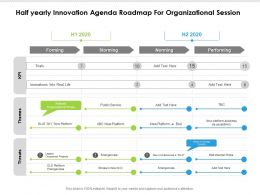 Half Yearly Innovation Agenda Roadmap For Organizational Session