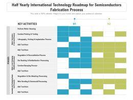 Half Yearly International Technology Roadmap For Semiconductors Fabrication Process
