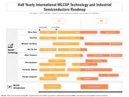 Half Yearly International WLCSP Technology And Industrial Semiconductors Roadmap